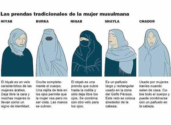 Islam velos